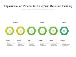 Implementation Process For Enterprise Resource Planning