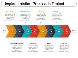 Implementation Process In Project