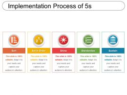 Implementation Process Of 5s