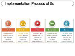 implementation_process_of_5s_Slide01