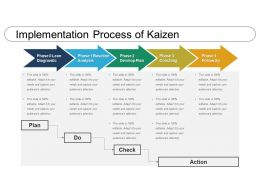 Implementation Process Of Kaizen
