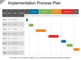 Implementation Process Plan