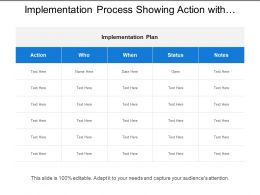 Implementation Process Showing Action With Status And Comments