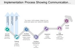 Implementation Process Showing Communication Change Management With Knowledge Transfer