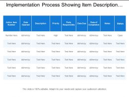 Implementation Process Showing Item Description With Priority And Status
