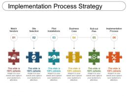 Implementation Process Strategy