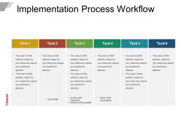 Implementation Process Workflow