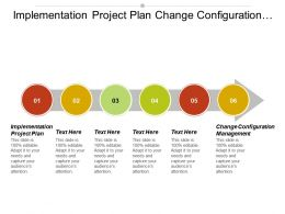 Implementation Project Plan Change Configuration Management Lean Product Development Cpb