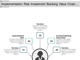 Implementation Risk Investment Banking Value Chain Services Trends Cpb