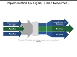Implementation Six Sigma Human Resources Structure Human Resource Management Cpb