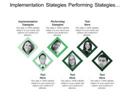 Implementation Strategies Performing Strategies Corporate Business Level Strategies