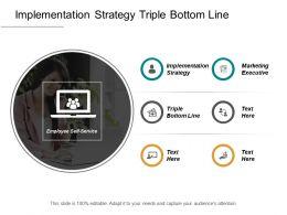 Implementation Strategy Triple Bottom Line Marketing Executive Cpb