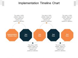 Implementation Timeline Chart Ppt Powerpoint Presentation Gallery Formats Cpb