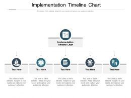 Implementation Timeline Chart Ppt Powerpoint Presentation Infographics Structure Cpb