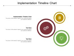Implementation Timeline Chart Ppt Powerpoint Presentation Show Tips Cpb
