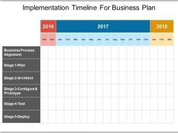 Implementation Timeline For Business Plan Powerpoint Ideas