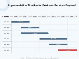 Implementation Timeline For Business Services Proposal Ppt Powerpoint Grid