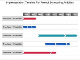 Implementation Timeline For Project Scheduling Activities Good Ppt Example