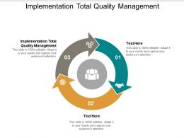 Implementation Total Quality Management Ppt Powerpoint Presentation Gallery Templates Cpb