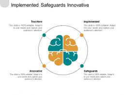 Implemented Safeguards Innovative Compensation Management Pink Right Brain Cpb