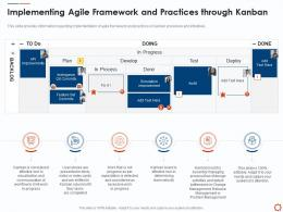 Implementing Agile Framework And Agile Service Management With ITIL Ppt Guidelines