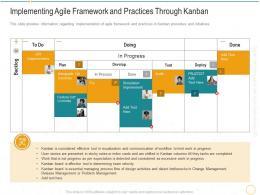 Implementing Agile Framework And Practices Through Kanban Digital Transformation Agile Methodology IT