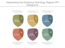 Implementing And Sustaining Technology Diagram Ppt Background