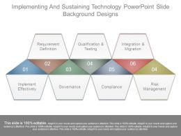Implementing And Sustaining Technology Powerpoint Slide Background Designs