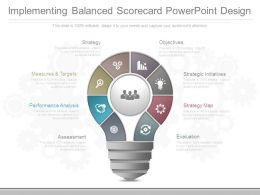 Implementing Balanced Scorecard Powerpoint Design