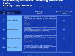 Implementing Blockchain Technology Process Improvement In Banking Sector Ppt Icon Elements