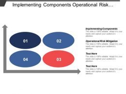 Implementing Components Operational Risk Mitigation Functional Area Responsibility