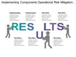 Implementing Components Operational Risk Mitigation Process Improvement