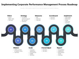 Implementing Corporate Performance Management Process Roadmap