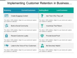 Implementing Customer Retention In Business Current Lost Customers Feedback Reward Retaining