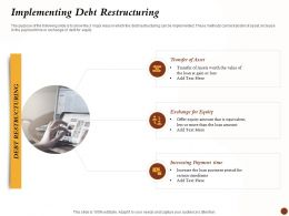 Implementing Debt Restructuring Exchange For Equity Ppt Inspiration