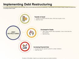 Implementing Debt Restructuring Payment Time Ppt Powerpoint Gallery