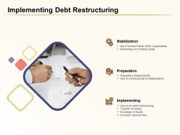 Implementing Debt Restructuring Stabilization Ppt Powerpoint Professional