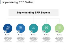 Implementing ERP System Ppt Powerpoint Presentation Model Slide Download Cpb