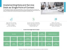 Implementing Help And Service Desk As Single Point Of Contact Effective IT service Excellence Ppt Design