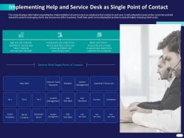 Implementing Help And Service Desk As Single Point Of Contact Ppt Powerpoint Presentation Layout