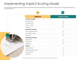 Implementing Implicit Scoring Model How To Rank Various Prospects In Sales Funnel Ppt Grid