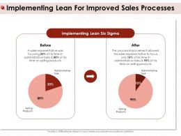 Implementing Lean For Improved Sales Processes Administrative Ppt Powerpoint Presentation File Grid