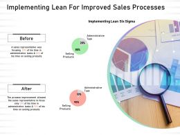 Implementing Lean For Improved Sales Processes Selling Products Ppt Presentation Picture