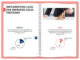 Implementing Lean For Improved Sales Processes Task Ppt Powerpoint Presentation Format