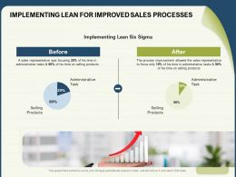 Implementing Lean For Improved Sales Processes Time Powerpoint Presentation Sample