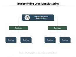 Implementing Lean Manufacturing Ppt Powerpoint Presentation Summary Tips Cpb