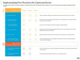 Implementing New Practices For Upstream Sector Rationalize Activity Ppt Inspiration