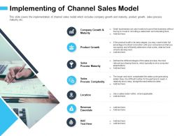 Implementing Of Channel Sales Model Relatively Short Ppt Powerpoint Presentation Slides