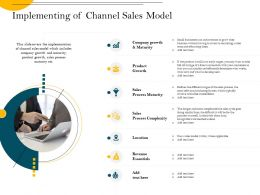 Implementing Of Channel Sales Model Similar Lines Ppt Powerpoint Presentation Icon Slideshow