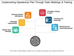 Implementing Operational Plan Through Team Meetings And Training